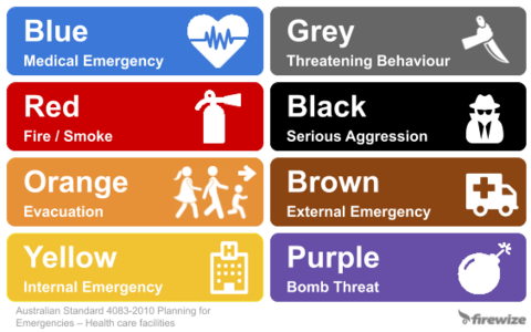 AS 4083-2010 Planning for emergencies - Health care facilities - Colour Code Chart